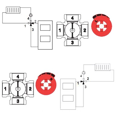 4 utas motoros keveroszelep bekotese