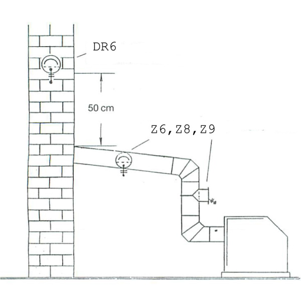 A korlátozó beépítési pozíciói.