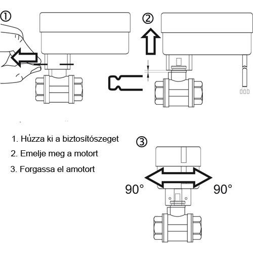 A meghajtómotor levehető a motoros golyóscsapról