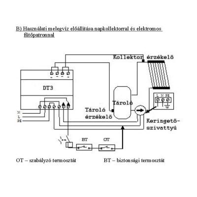 Differenciál termosztát alkalmazása melegvíz előállításra napkollektorral és elektromos fűtőpatronnal.